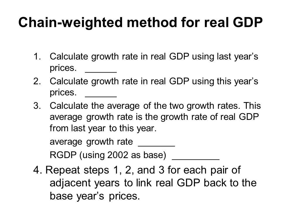 Chain-weighted method for real GDP