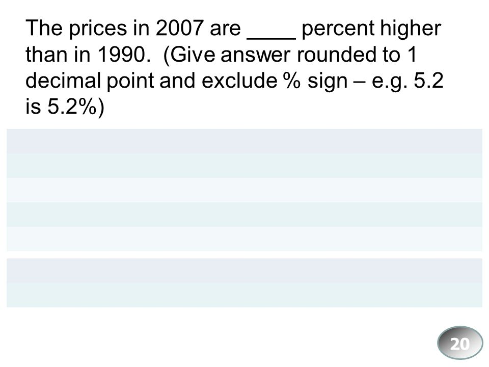 The prices in 2007 are ____ percent higher than in 1990