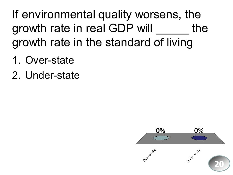 If environmental quality worsens, the growth rate in real GDP will _____ the growth rate in the standard of living