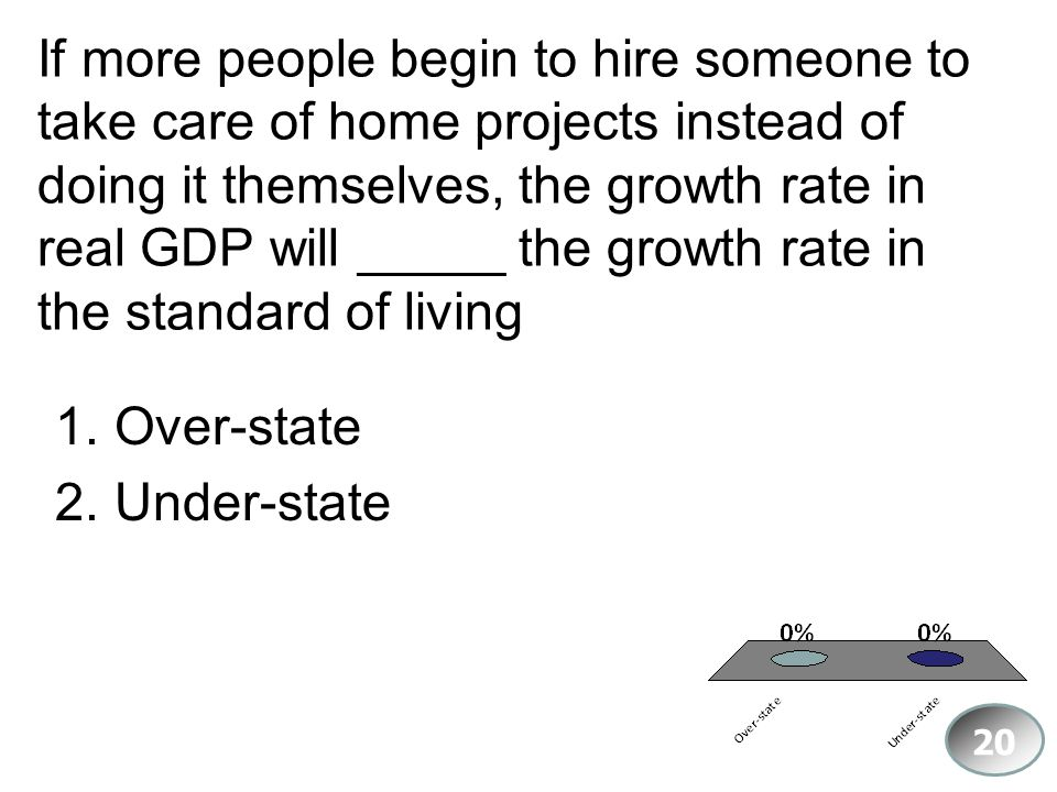 If more people begin to hire someone to take care of home projects instead of doing it themselves, the growth rate in real GDP will _____ the growth rate in the standard of living