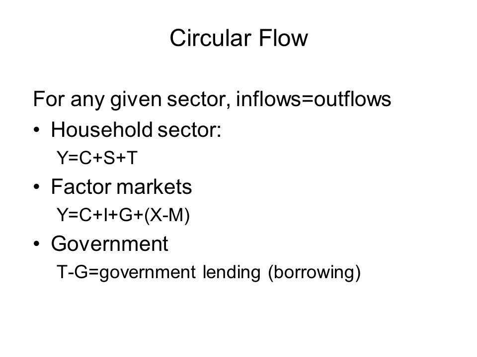 Circular Flow For any given sector, inflows=outflows Household sector: