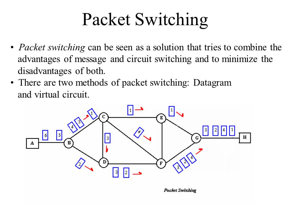 Packet Switching Packet switching can be seen as a solution that tries to combine the.