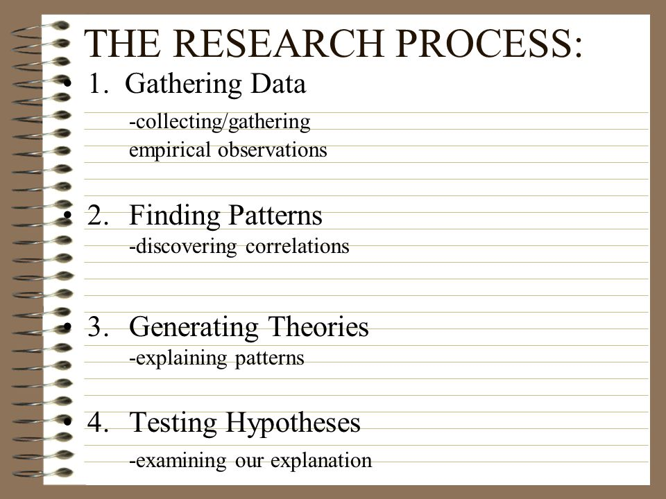 THE RESEARCH PROCESS: 1. Gathering Data -collecting/gathering empirical observations. 2. Finding Patterns -discovering correlations.