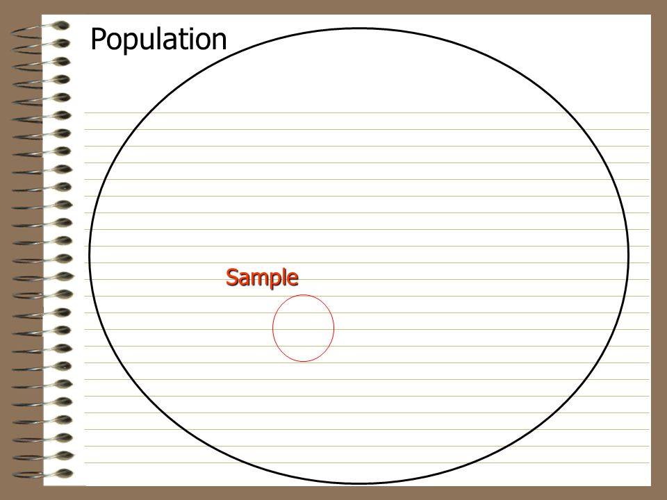 Population Sample