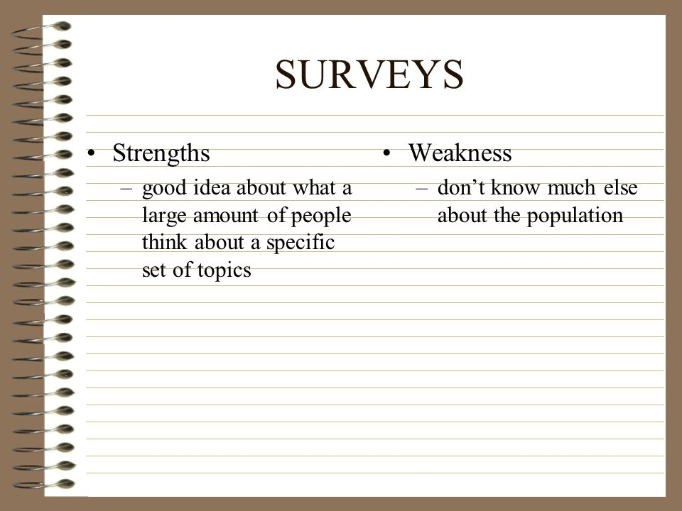 SURVEYS Strengths Weakness