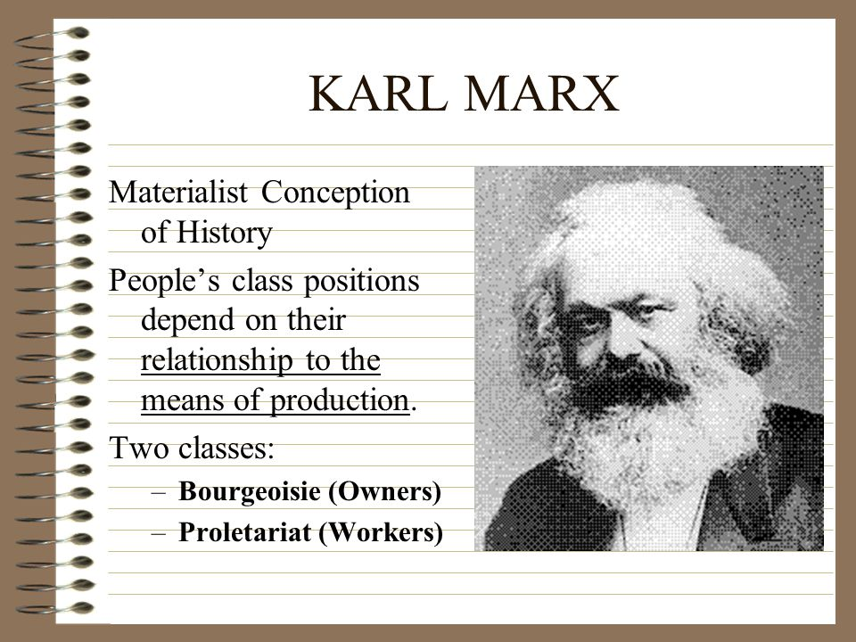 KARL MARX Materialist Conception of History