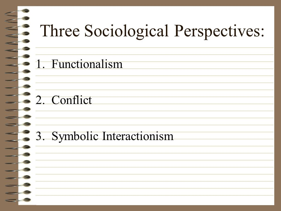 Three Sociological Perspectives: