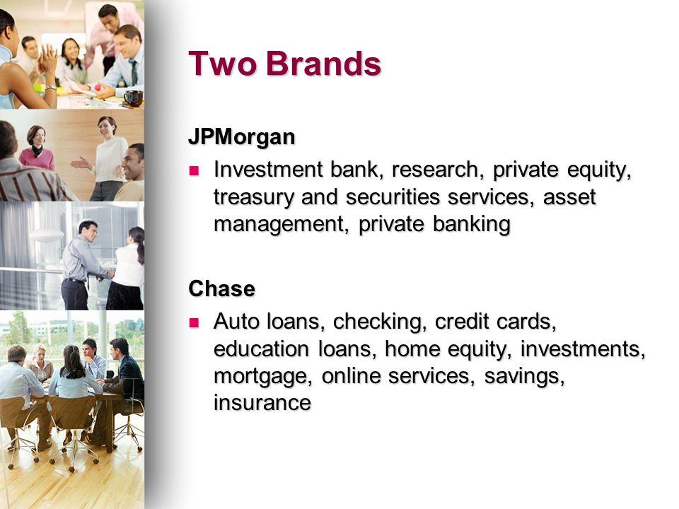 Risk Management Of U S Money Center Banks Ppt Download