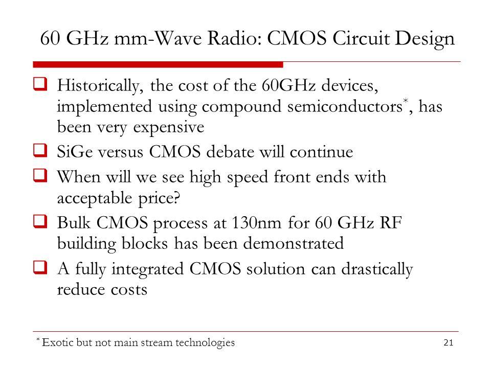 60 GHz mm-Wave Radio: CMOS Circuit Design