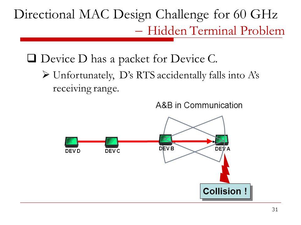 Directional MAC Design Challenge for 60 GHz ̶ Hidden Terminal Problem