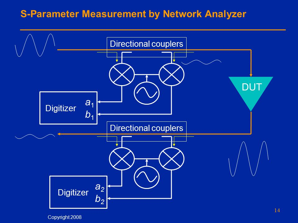 Vector Network Analyzer S Parameter : Vlsi testing lectures and radio frequency rf