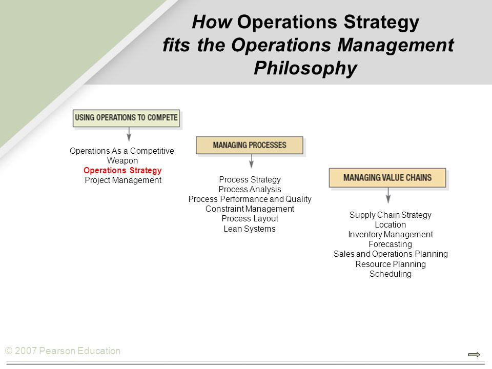 operation strategy and management Production operations management operations strategy u akinc linking corporate strategy with operations strategy operations strategy corporate strategy mission relating the organization's.