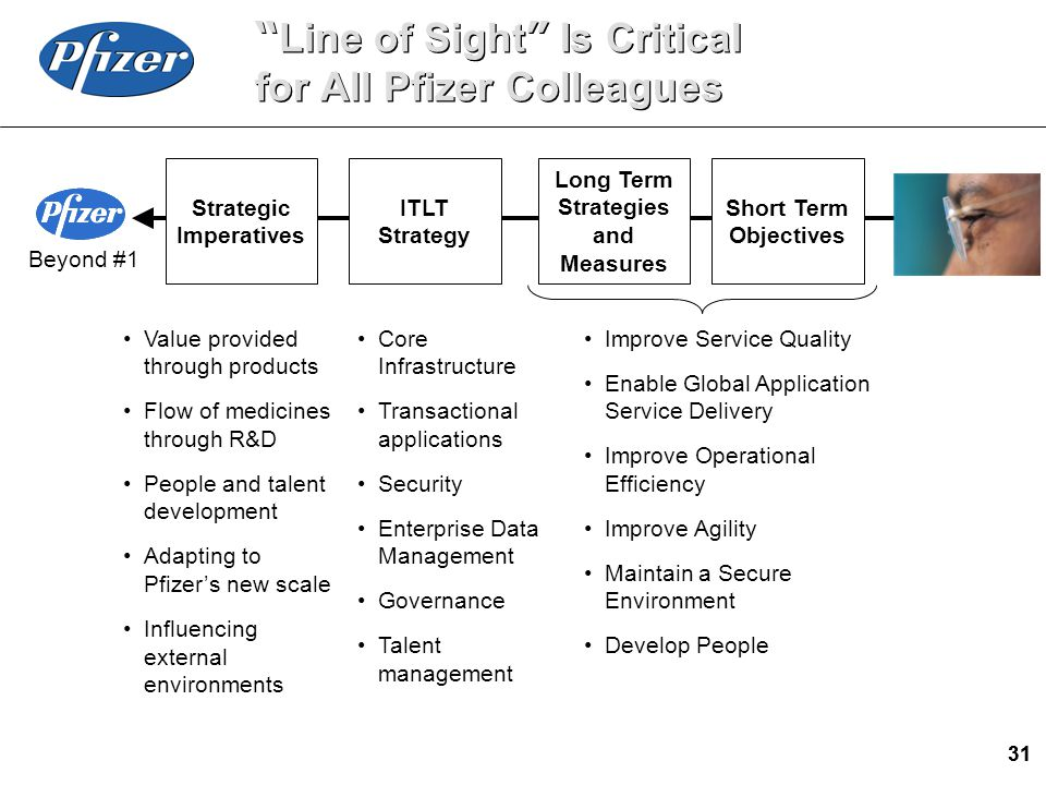 pfizer core competencies A unique ability that a company acquires from its founders or develops and that cannot be easily imitated core competencies are what give a company one or more competitive advantages, in.