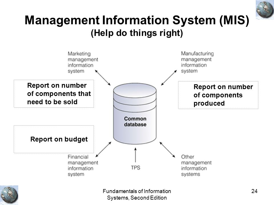 components of information systems The diagram on the right focuses too much on system components, includes unnecessary information, and does little to explain how data moves through the system, which protocols are in use, or the boundaries of the system to be assessed.