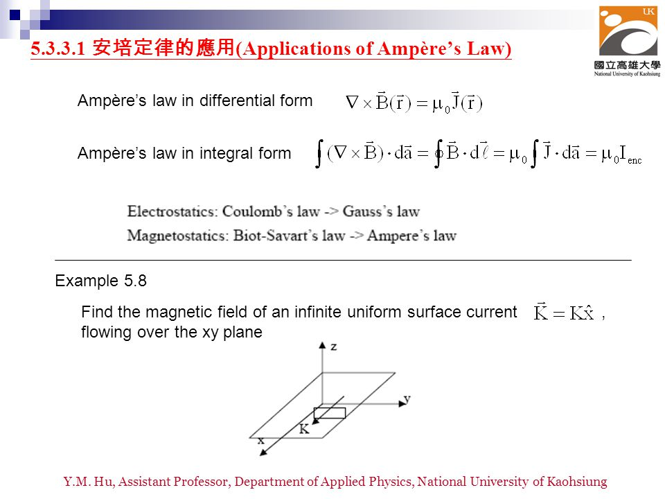 magnetic field and differential form Simple derivation of electromagnetic waves from maxwell's equations by lynda williams, santa rosa junior college physics department assume that the electric and magnetic fields are constrained to the y and z directions, respectfully, and.