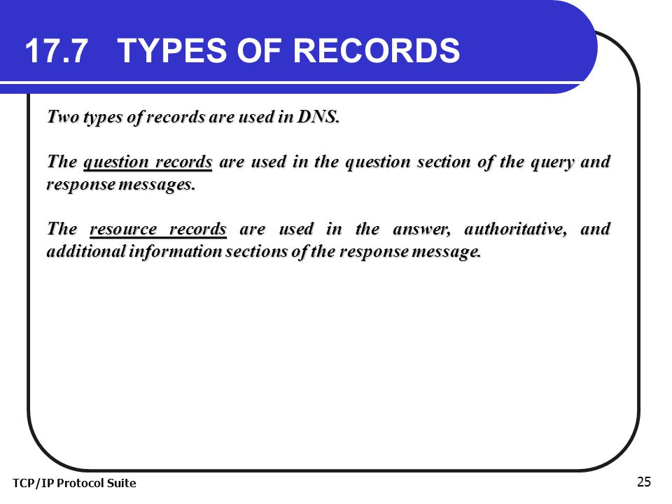 17.7 TYPES OF RECORDS Two types of records are used in DNS.