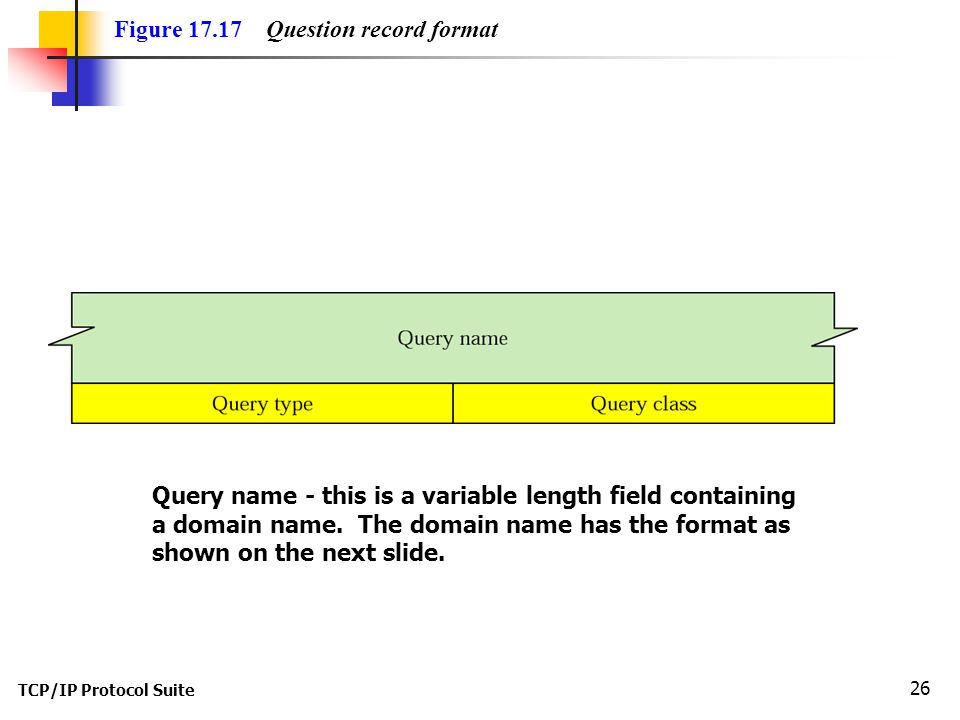 Figure Question record format