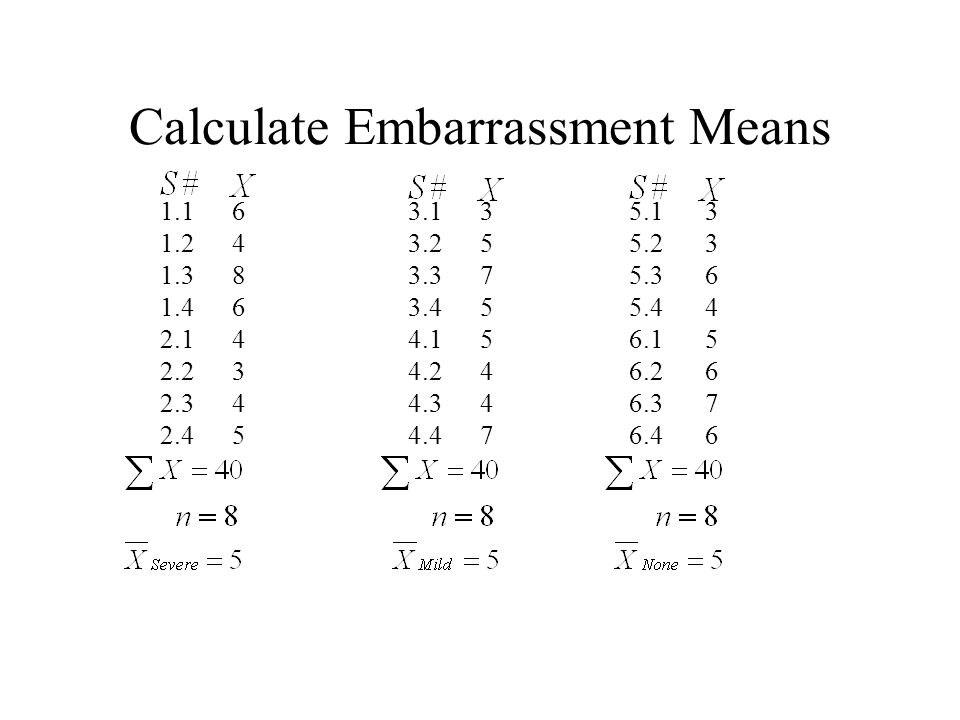 Calculate Embarrassment Means