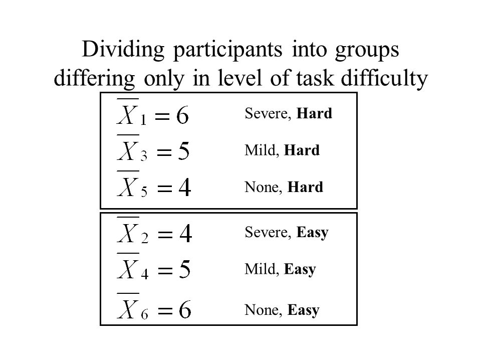Dividing participants into groups differing only in level of task difficulty
