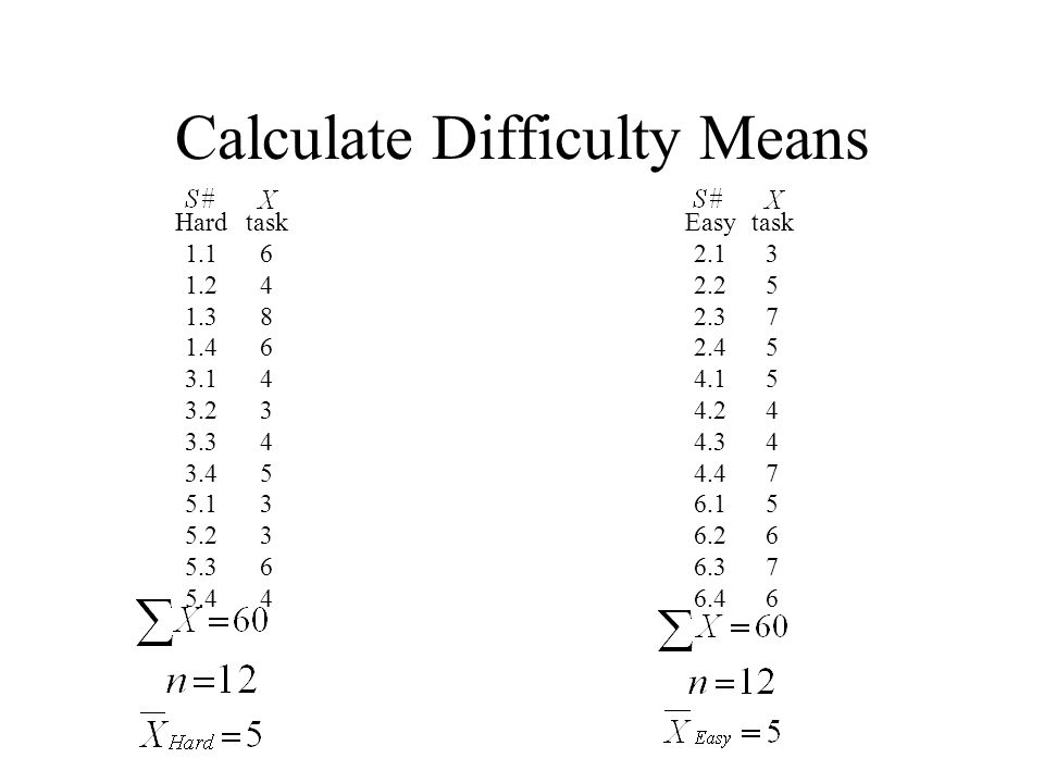 Calculate Difficulty Means