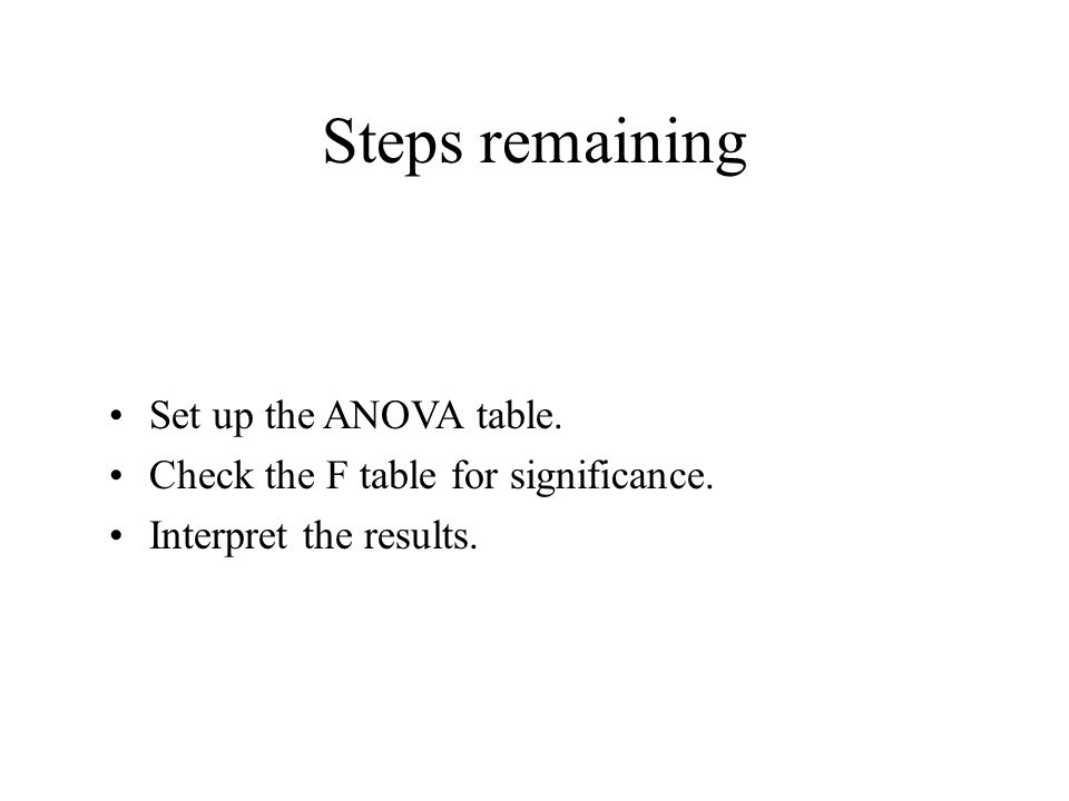 Steps remaining Set up the ANOVA table.