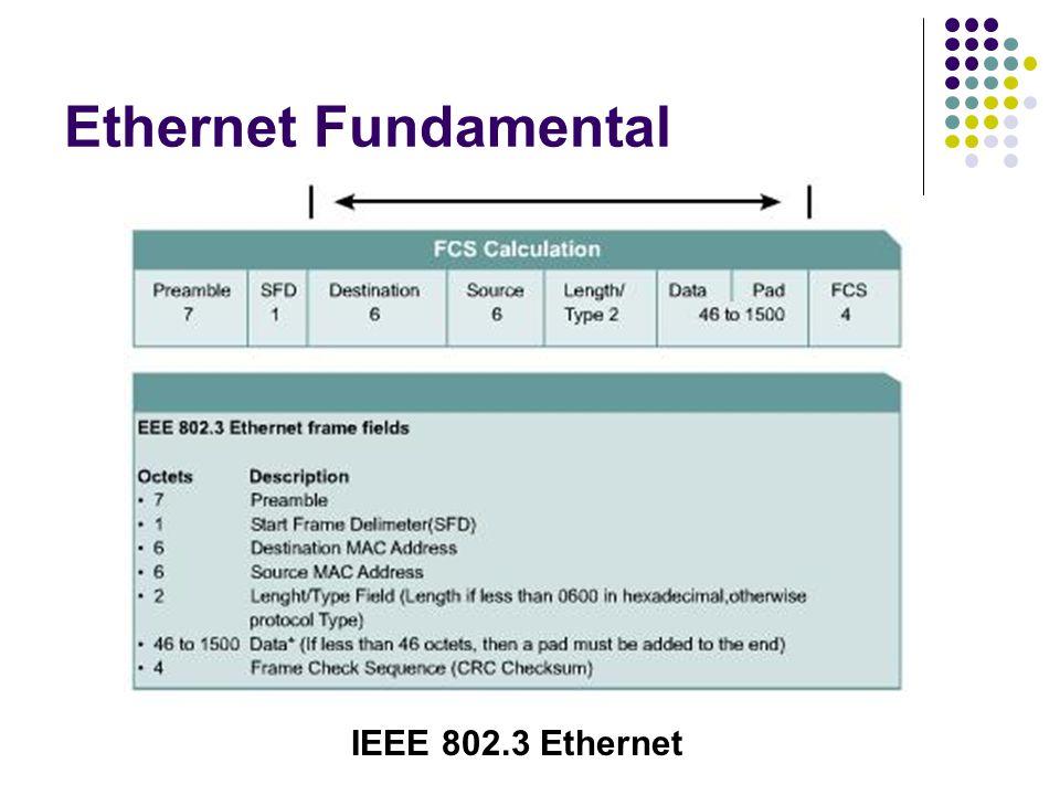 Vistoso Fcs En Marco Ethernet Elaboración - Ideas de Arte Enmarcado ...