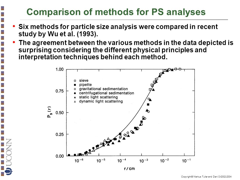 Comparative study of advanced classification methods
