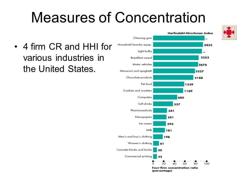 measures of concentration Scribd es red social de lectura y publicación más importante del mundo.