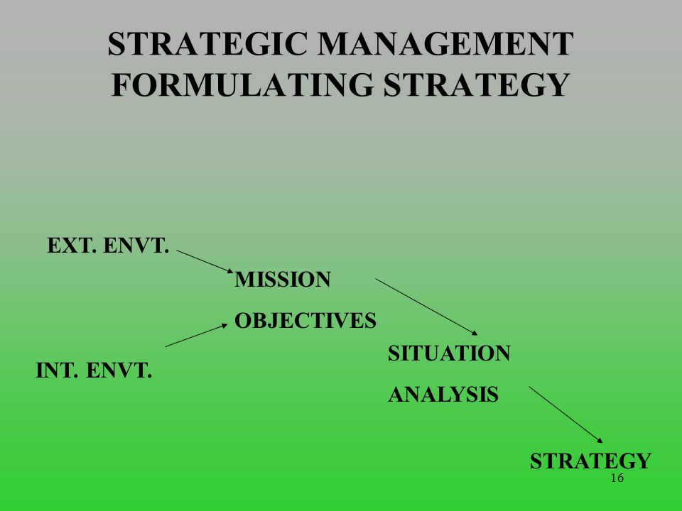 formulating an international marketing strategy The review of the approaches suggests that developing business strategy in  the literature reveals that in the 1990s, faced with global competition,.