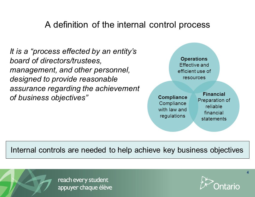 effect of internal control on financial