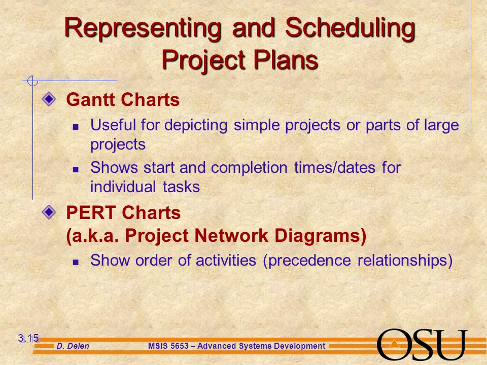 Chapter 3 managing the information systems project ppt download representing and scheduling project plans ccuart Choice Image