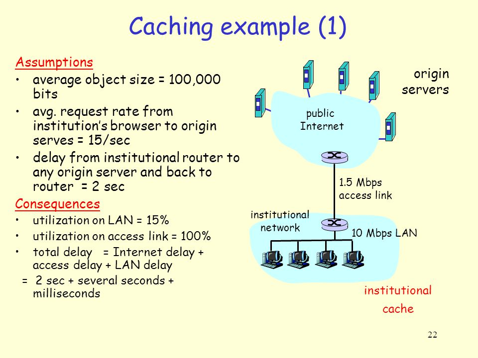 Caching example (1) Assumptions average object size = 100,000 bits