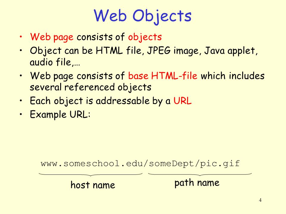 Web Objects Web page consists of objects