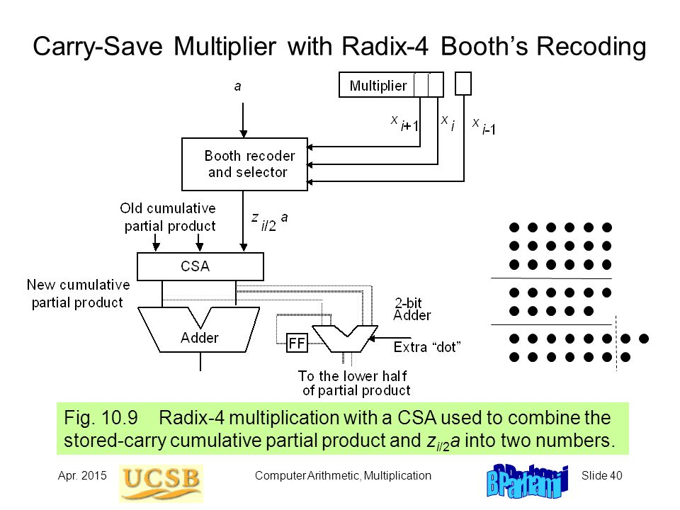 radix 4 booth multiplier Original booth radix 2 recoding □ recode the multiplier into {-1, 0, 1} □ 0111  = 1001 = 8-1 □ 1100 = 0100 = -4 □ look at two bits at a time, right to left.