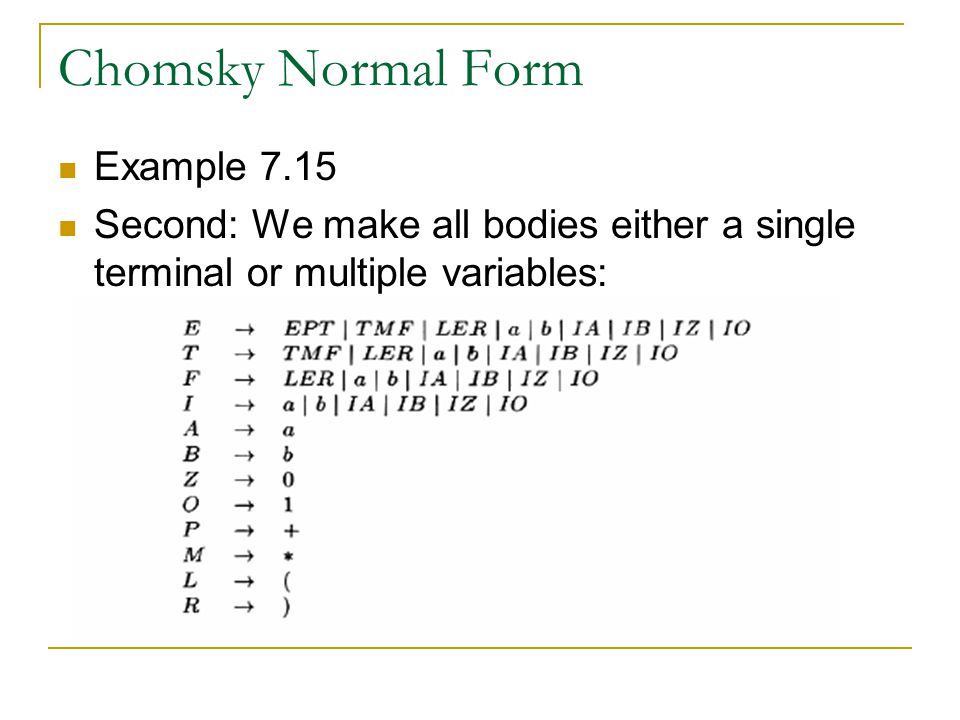 Normal forms for Context-Free Grammars - ppt download