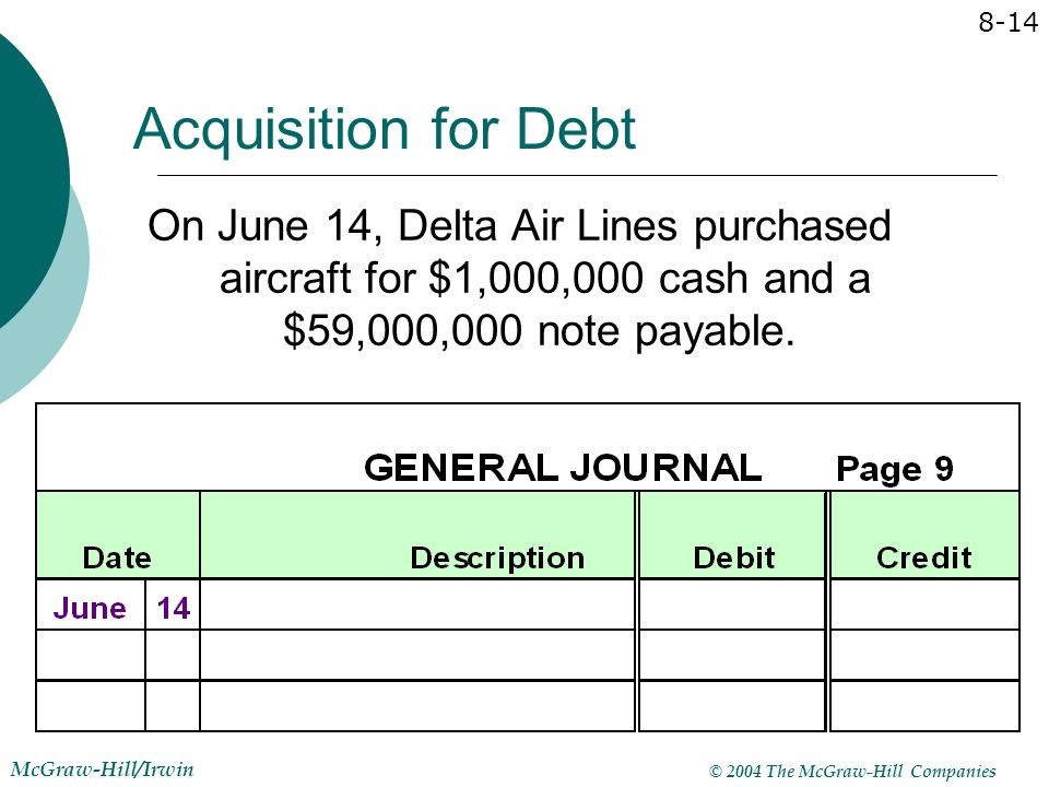 Acquisition for Debt On June 14, Delta Air Lines purchased aircraft for $1,000,000 cash and a $59,000,000 note payable.