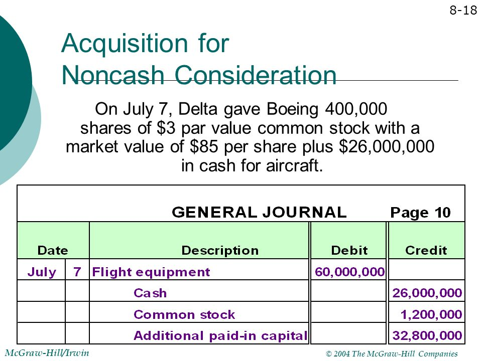 Acquisition for Noncash Consideration