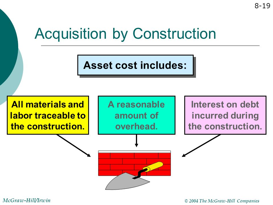 Acquisition by Construction