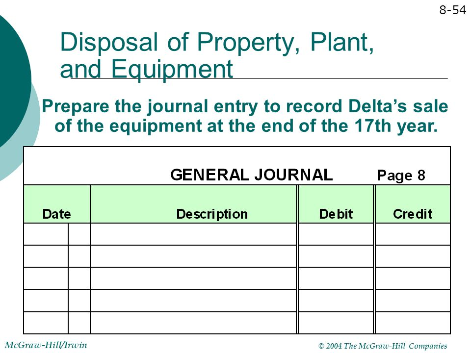 Journal Entry To Record Sale Of Property