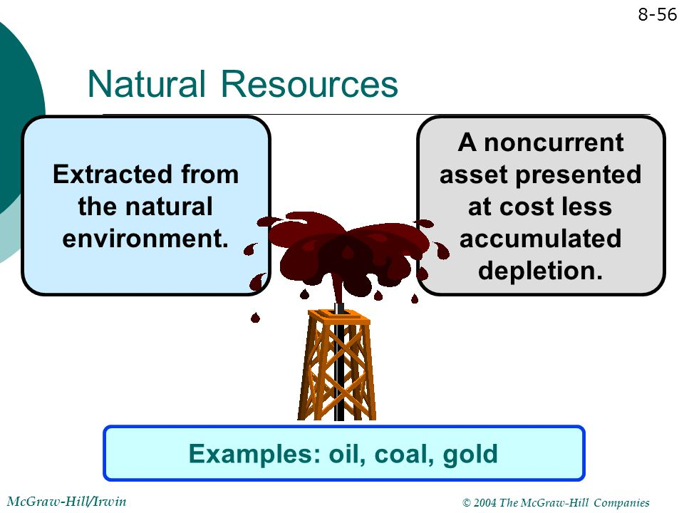 Natural Resources Extracted from the natural environment. A noncurrent asset presented at cost less accumulated depletion.