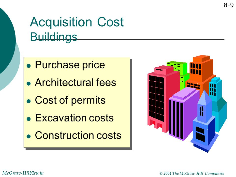 Acquisition Cost Buildings