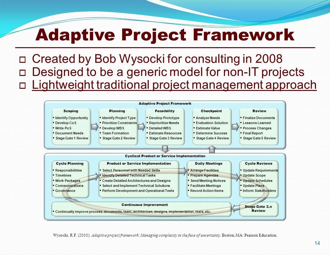Lean Amp Agile Project Management Ppt Download