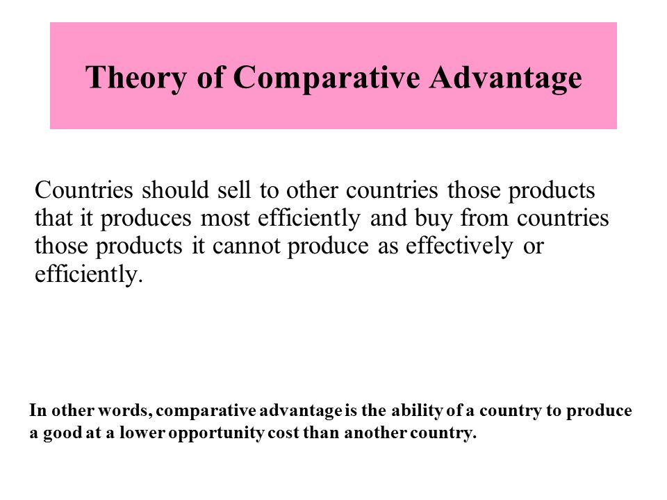 Comparative Advantage - Overview, Example and Benefits
