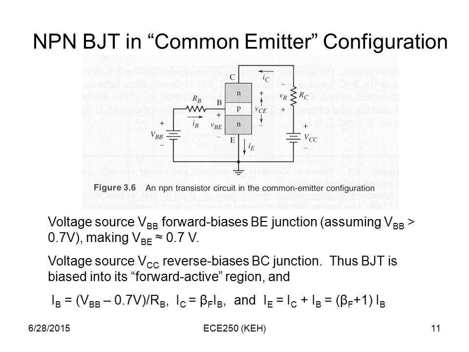 bipolar junction transistors Bipolar junction transistors bjt–1 supplementary material to accompany digital design principles and practices, fourth edition, by john f wakerly isbn 0-13-186389-4.