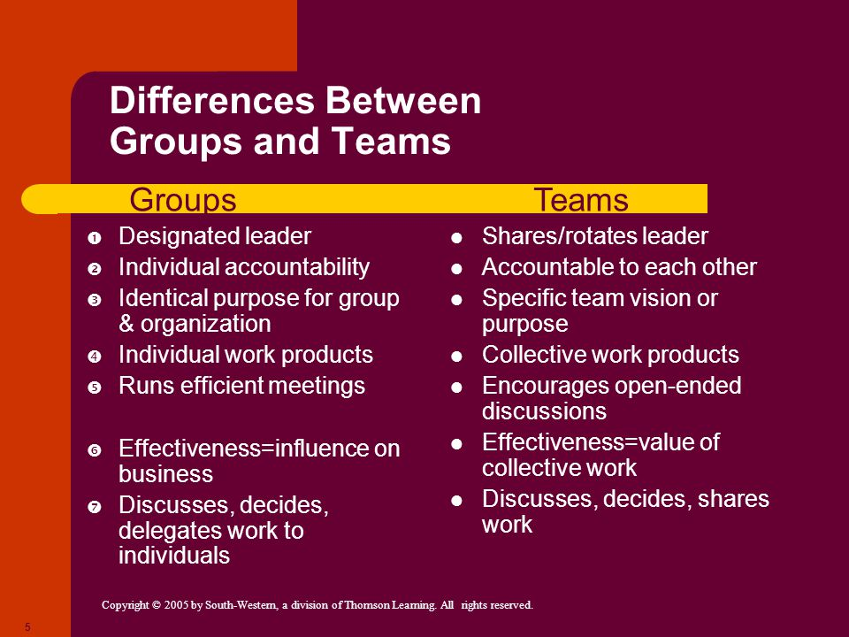 Difference between Collaboration and Cooperation