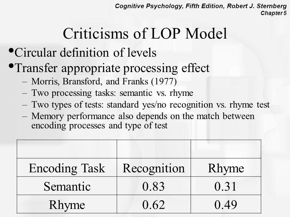COGNITIVE PSYCHOLOGY 2, 331-350 (1971)