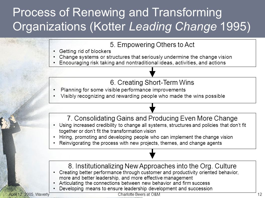 case 5 2 organizational transformation at the Studies indicated that effective change management leads to higher likelihood of achievement of goals by organizations the human resource is a very important element to any goals that an organization seeks to achieve, and the practices adopted by an organization assist the strategic change implementation process.