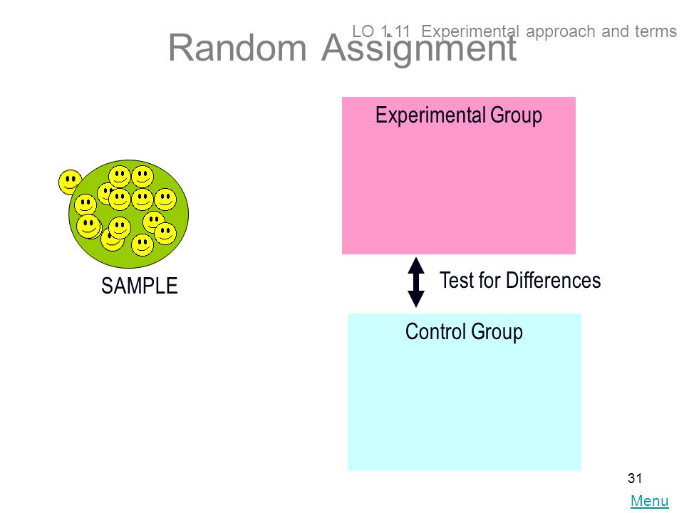 Random Assignment Including Definition and Example