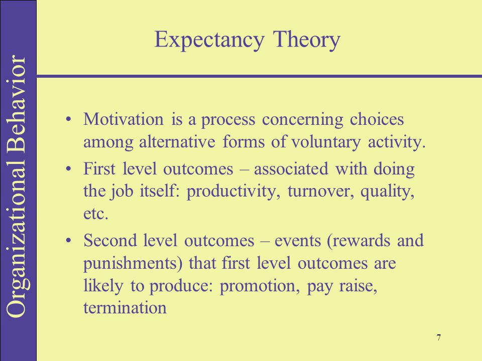 expectancy theory of motivation business plan