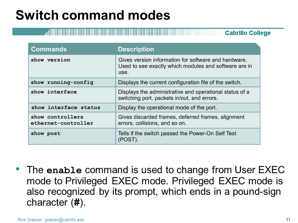 user and privilege exec modes 2002-11-23  configure multiple privilege levels sc-326 security configuration guide configure multiple privilege levels by default, the cisco ios software has two modes of password security: user mode (exec) and.
